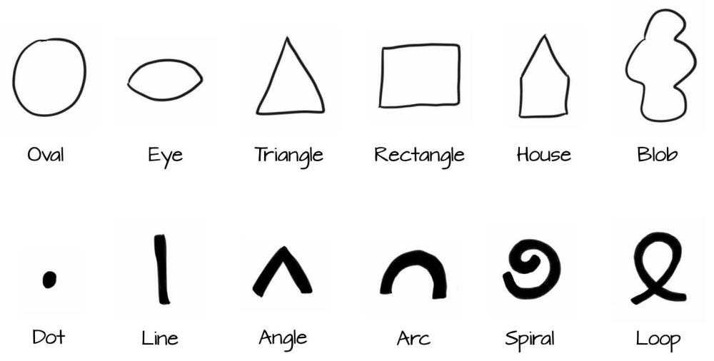 the visual alphabet iqdoodle 1