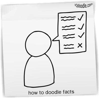 how to doodle facts small