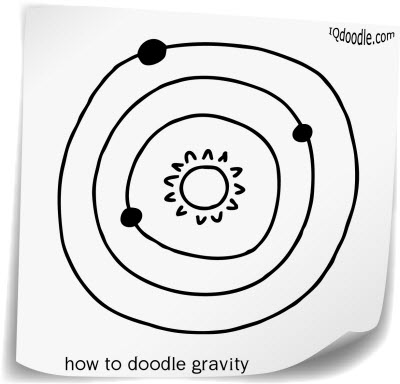 how to doodle gravity small
