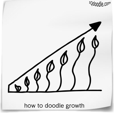 how to doodle growth small