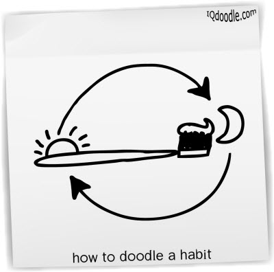 how to doodle habit small