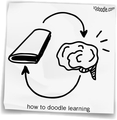 how to doodle learning small