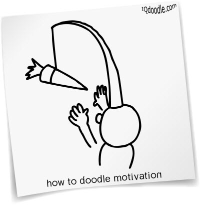 how to doodle motivation small