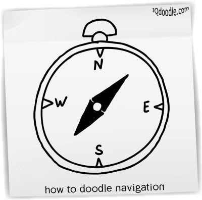 how to doodle navigation small