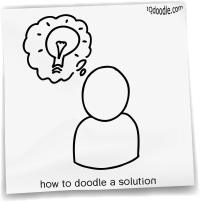 how to doodle solution small
