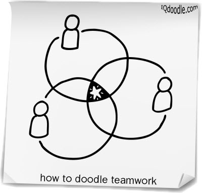 how to doodle teamwork small