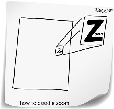 how to doodle zoom small