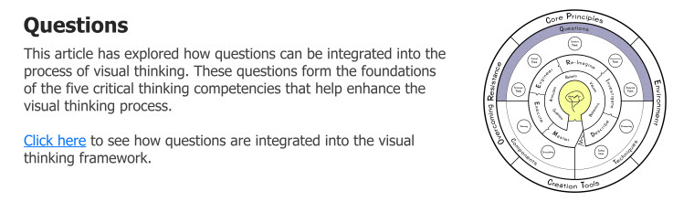 visual thinking questions introduction iq doodle school
