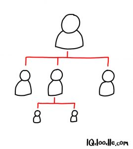 doodle a hierarchy