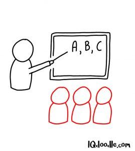 doodle teaching